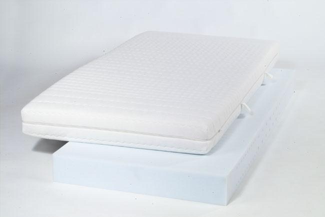 matratzen fitalia shop g nstig und gut direkt ab werk. Black Bedroom Furniture Sets. Home Design Ideas